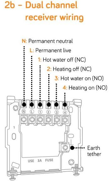 siemens central heating timer instructions