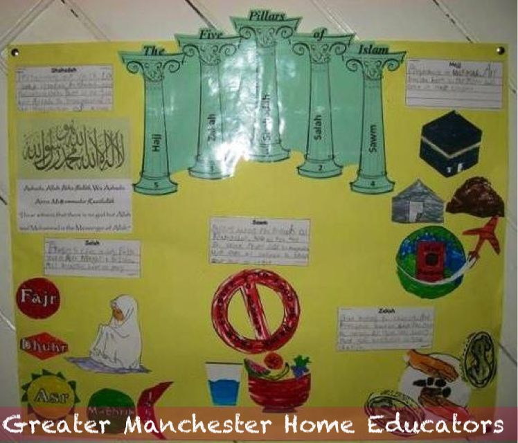 quran five subjects of instruction