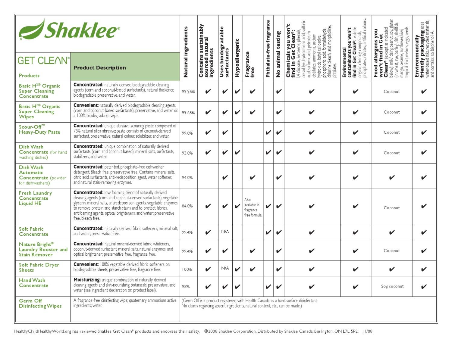 shaklee water filter instructions