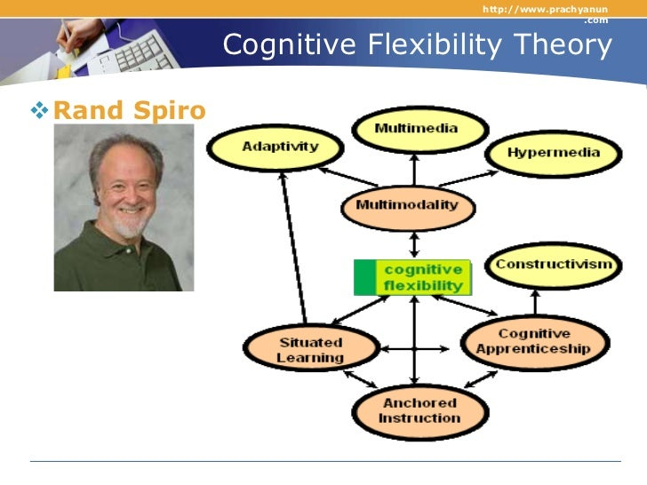 articles on cognitive learning and instructional design