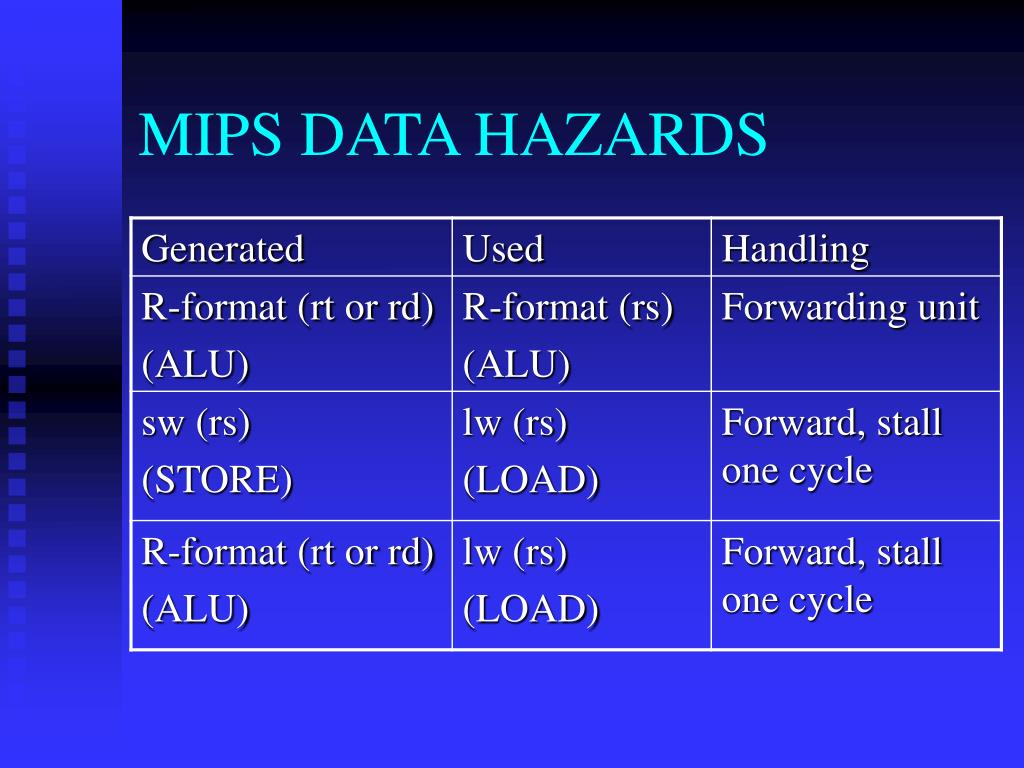 instruction register in mips