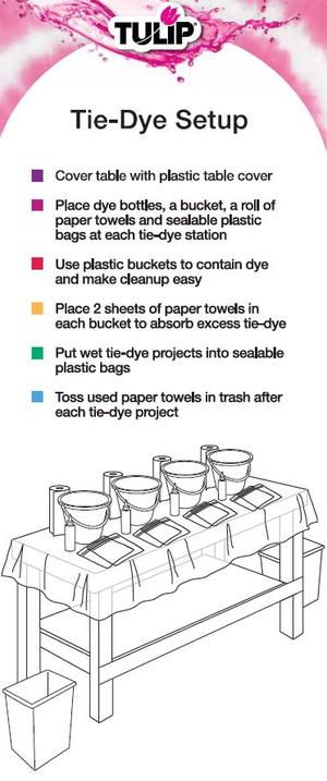 instructions for potry project