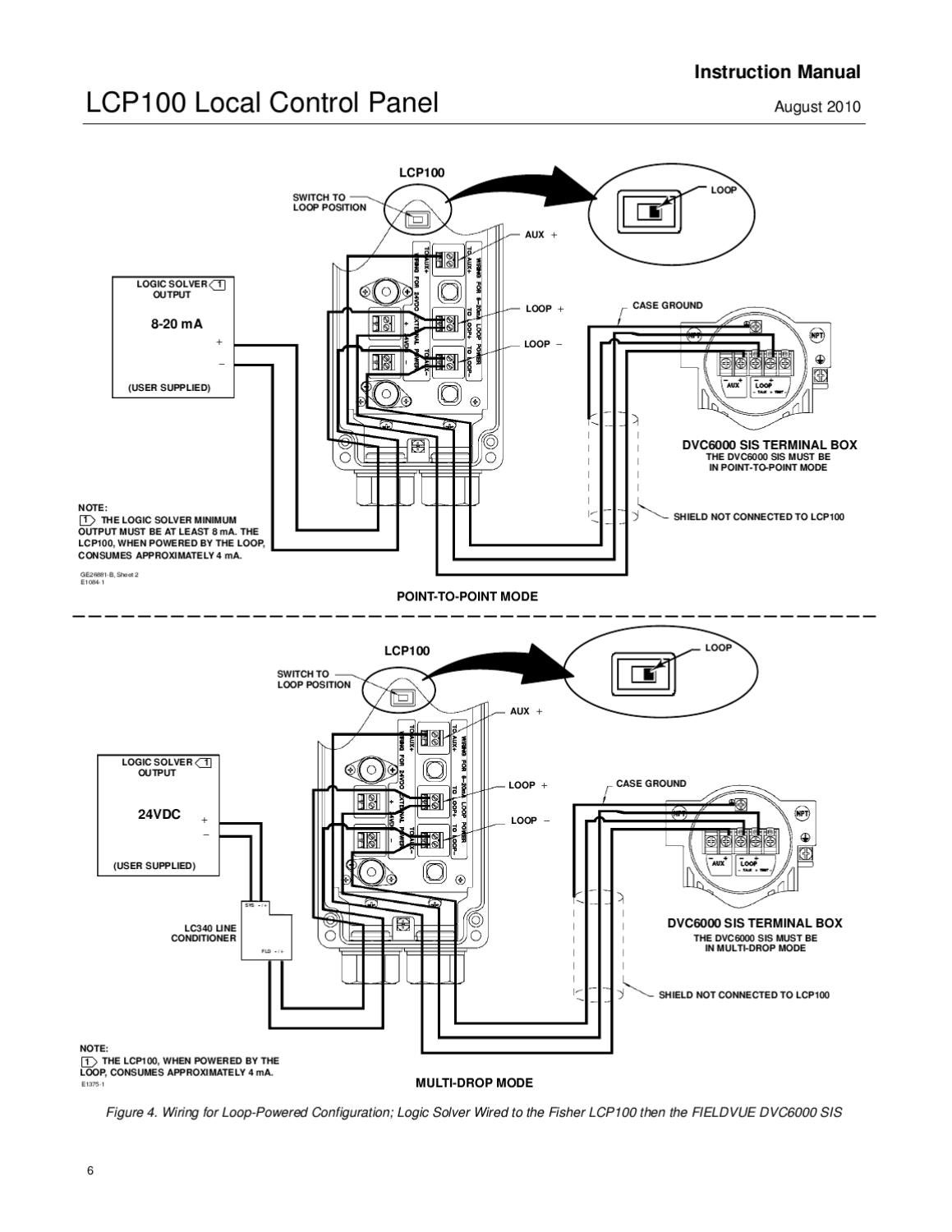schlumberger instruct controller screen manual